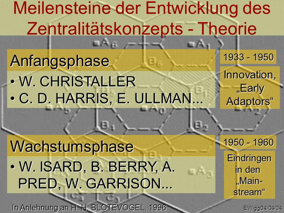 W.ISARD, B. BERRY, A. W. ISARD, B. BERRY, A. PRED, W.