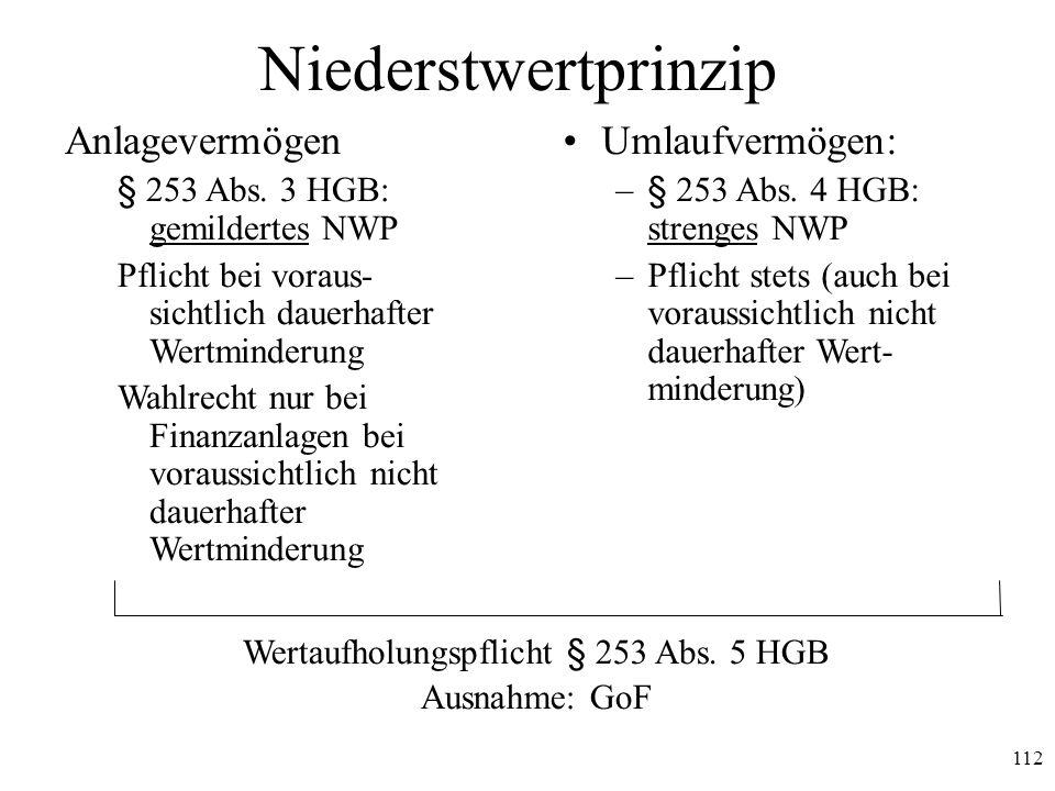 112 Niederstwertprinzip Umlaufvermögen: –§ 253 Abs. 4 HGB: strenges NWP –Pflicht stets (auch bei voraussichtlich nicht dauerhafter Wert- minderung) An