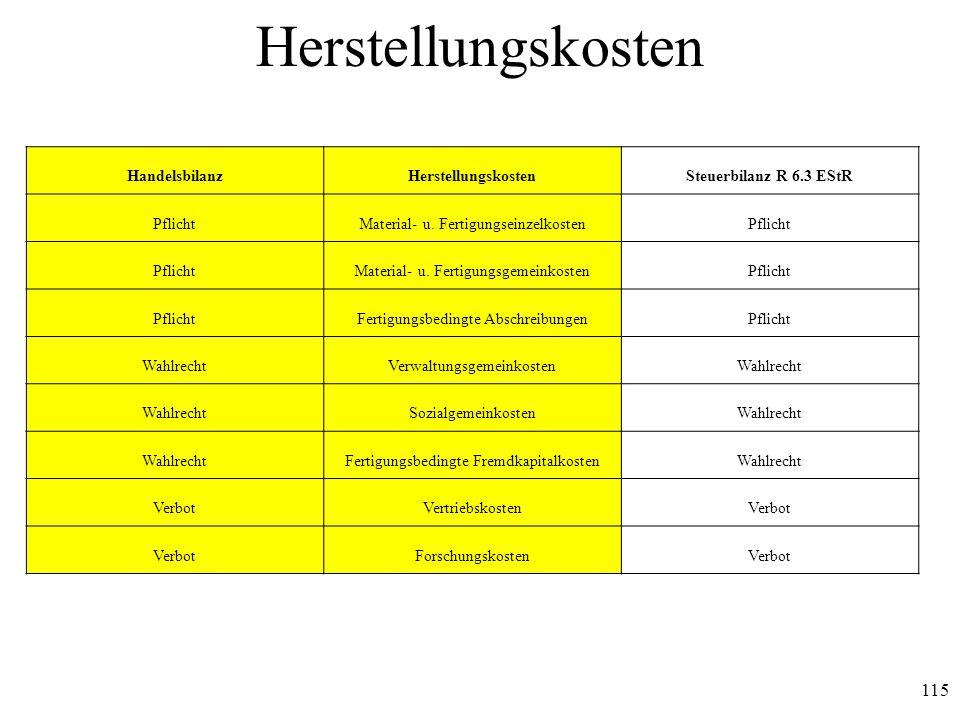 115 Herstellungskosten HandelsbilanzHerstellungskostenSteuerbilanz R 6.3 EStR PflichtMaterial- u. FertigungseinzelkostenPflicht Material- u. Fertigung