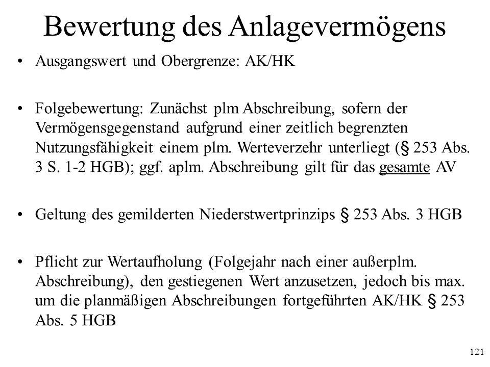 121 Bewertung des Anlagevermögens Ausgangswert und Obergrenze: AK/HK Folgebewertung: Zunächst plm Abschreibung, sofern der Vermögensgegenstand aufgrun