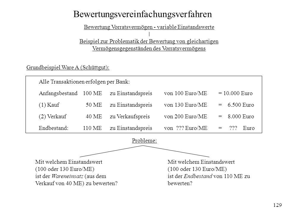 129 Mit welchem Einstandswert (100 oder 130 Euro/ME) ist der Wareneinsatz (aus dem Verkauf von 40 ME) zu bewerten? Mit welchem Einstandswert (100 oder