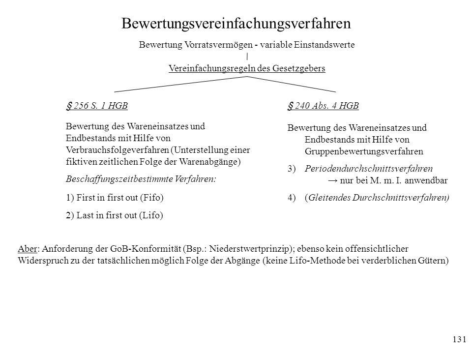 131 § 256 S. 1 HGB§ 240 Abs. 4 HGB Bewertung des Wareneinsatzes und Endbestands mit Hilfe von Verbrauchsfolgeverfahren (Unterstellung einer fiktiven z