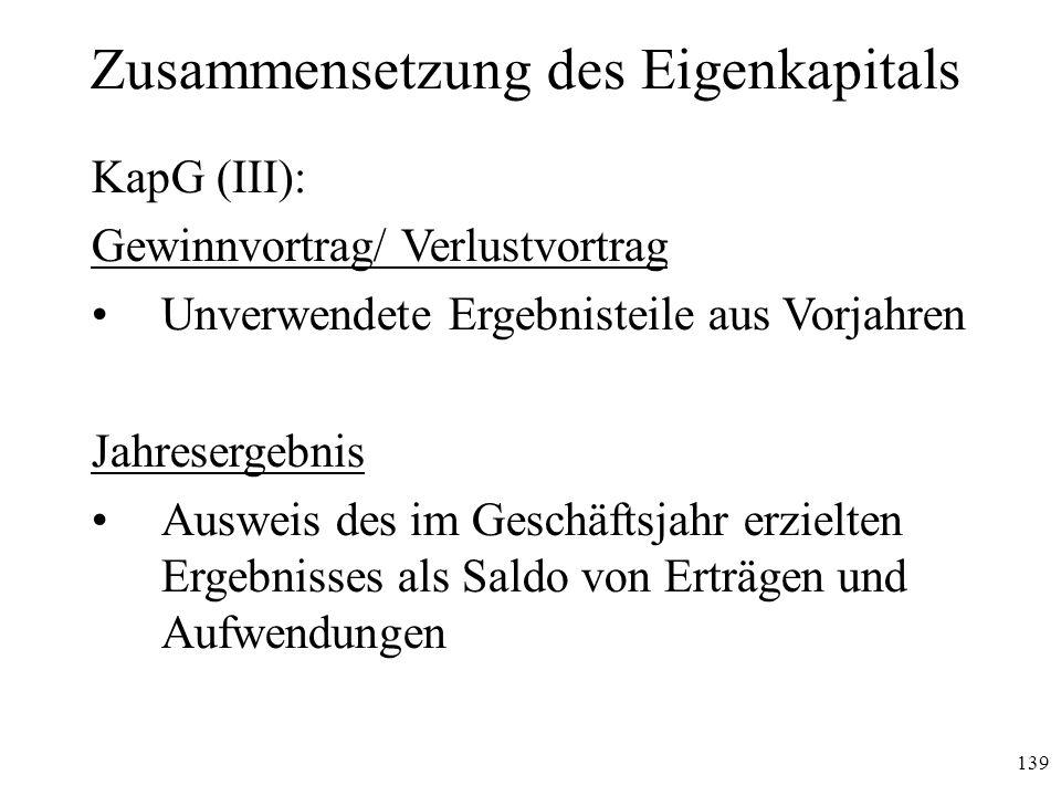 139 Zusammensetzung des Eigenkapitals KapG (III): Gewinnvortrag/ Verlustvortrag Unverwendete Ergebnisteile aus Vorjahren Jahresergebnis Ausweis des im