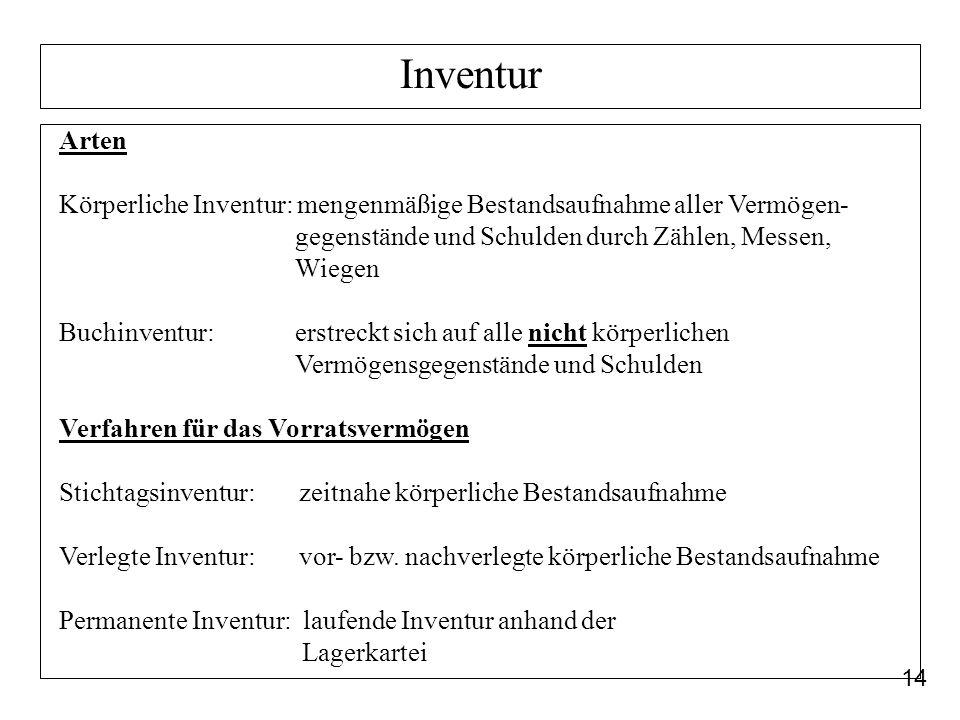 14 Inventur Arten Körperliche Inventur: mengenmäßige Bestandsaufnahme aller Vermögen- gegenstände und Schulden durch Zählen, Messen, Wiegen Buchinvent