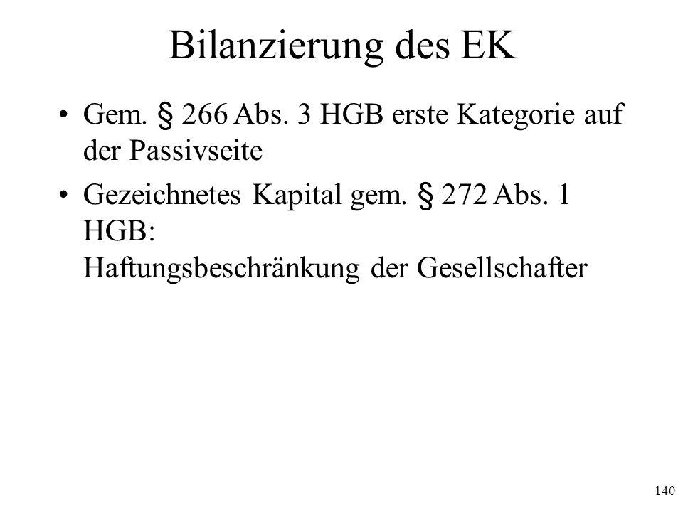 140 Bilanzierung des EK Gem. § 266 Abs. 3 HGB erste Kategorie auf der Passivseite Gezeichnetes Kapital gem. § 272 Abs. 1 HGB: Haftungsbeschränkung der