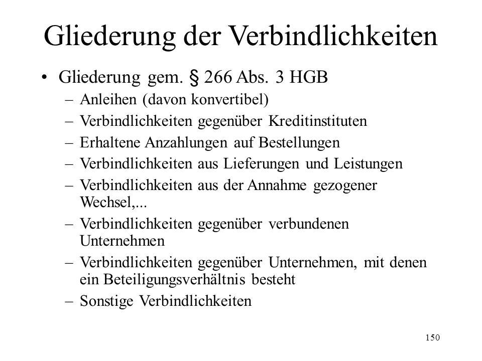 150 Gliederung der Verbindlichkeiten Gliederung gem. § 266 Abs. 3 HGB –Anleihen (davon konvertibel) –Verbindlichkeiten gegenüber Kreditinstituten –Erh