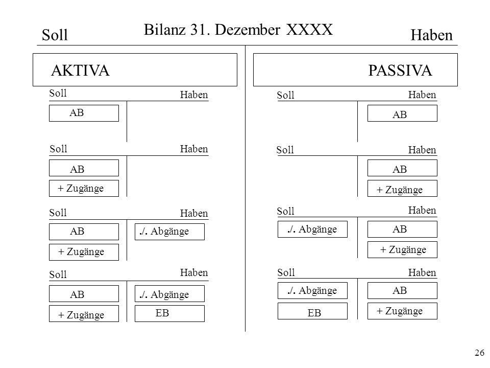 26 Bilanz 31. Dezember XXXX AKTIVAPASSIVA AB + Zugänge./. Abgänge EB + Zugänge./. Abgänge AB + Zugänge./. Abgänge EB SollHaben SollHaben Soll Haben So