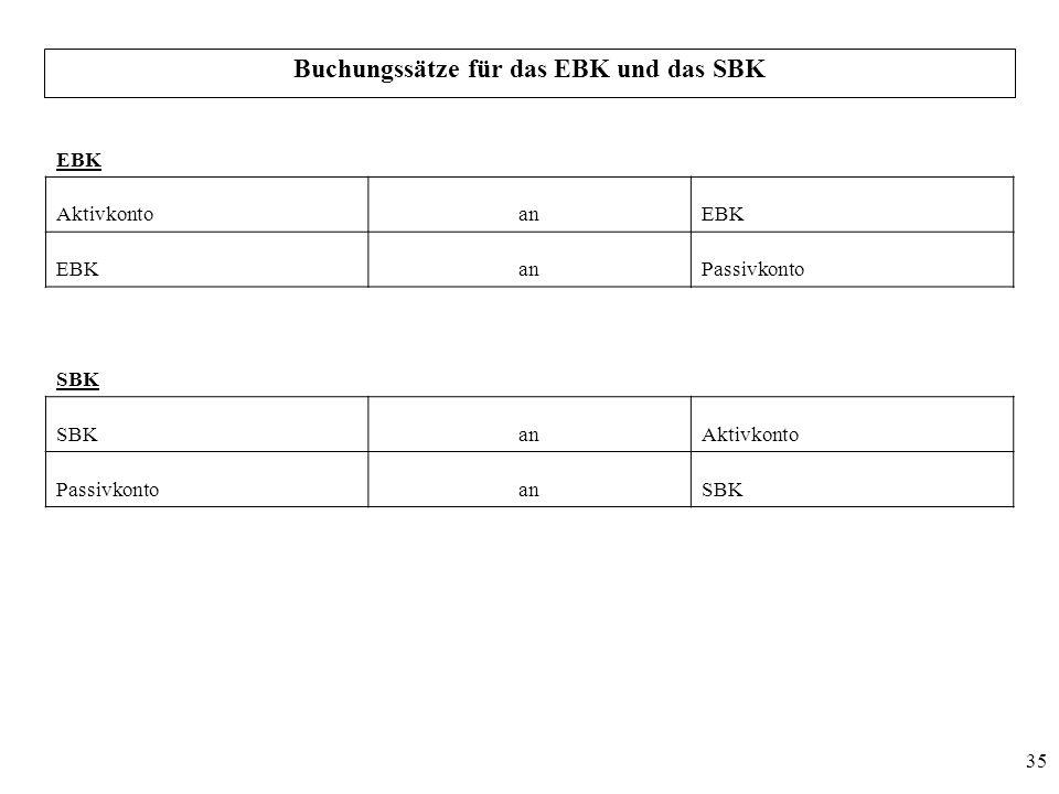 35 Buchungssätze für das EBK und das SBK EBK AktivkontoanEBK anPassivkonto SBK anAktivkonto PassivkontoanSBK
