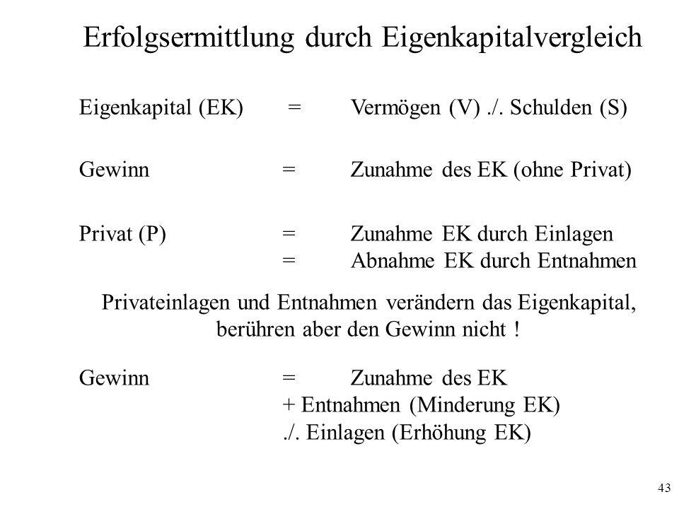 43 Eigenkapital (EK) =Vermögen (V)./. Schulden (S) Gewinn =Zunahme des EK (ohne Privat) Privat (P) =Zunahme EK durch Einlagen =Abnahme EK durch Entnah