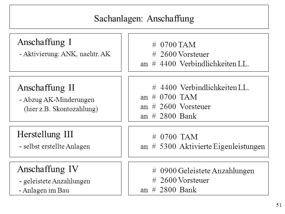 51 Sachanlagen: Anschaffung Anschaffung I - Aktivierung: ANK, nachtr. AK # 0700 TAM # 2600 Vorsteuer an # 4400 Verbindlichkeiten LL. # 4400 Verbindlic