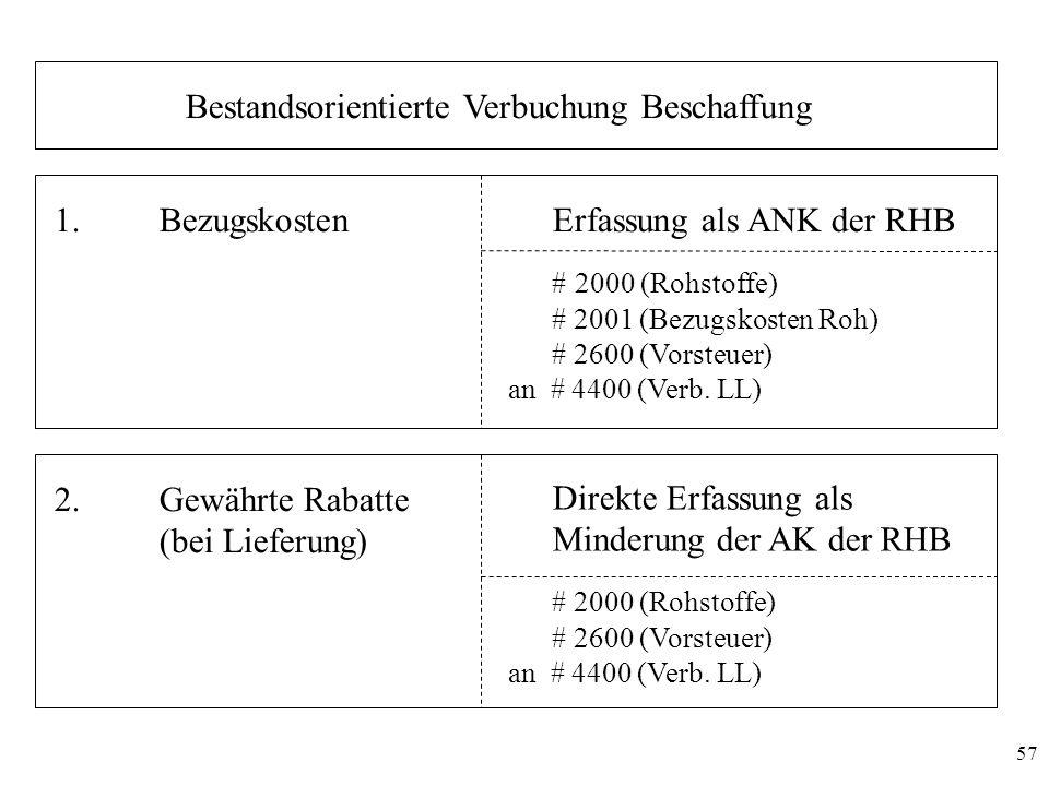 57 Bestandsorientierte Verbuchung Beschaffung 1.BezugskostenErfassung als ANK der RHB # 2000 (Rohstoffe) # 2001 (Bezugskosten Roh) # 2600 (Vorsteuer)