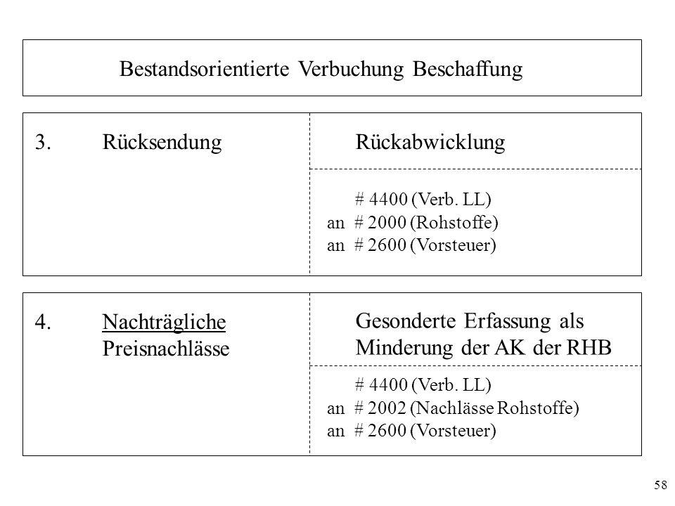 58 Bestandsorientierte Verbuchung Beschaffung 3.RücksendungRückabwicklung # 4400 (Verb. LL) an # 2000 (Rohstoffe) an # 2600 (Vorsteuer) 4.Nachträglich