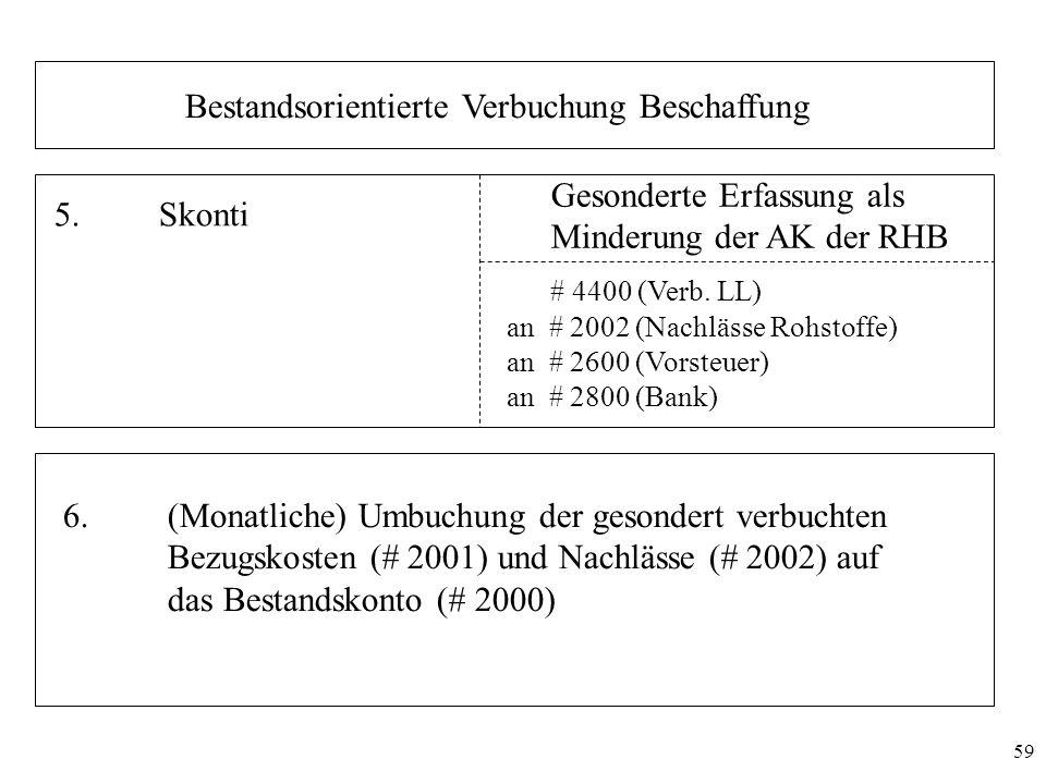 59 Bestandsorientierte Verbuchung Beschaffung # 4400 (Verb. LL) an # 2002 (Nachlässe Rohstoffe) an # 2600 (Vorsteuer) an # 2800 (Bank) 5.Skonti Gesond