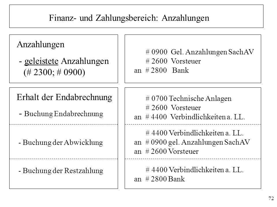 72 Finanz- und Zahlungsbereich: Anzahlungen Anzahlungen - geleistete Anzahlungen (# 2300; # 0900) # 0900 Gel. Anzahlungen SachAV # 2600 Vorsteuer an #