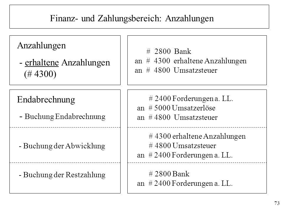 73 Finanz- und Zahlungsbereich: Anzahlungen Anzahlungen - erhaltene Anzahlungen (# 4300) # 2400 Forderungen a. LL. an # 5000 Umsatzerlöse an # 4800 Um