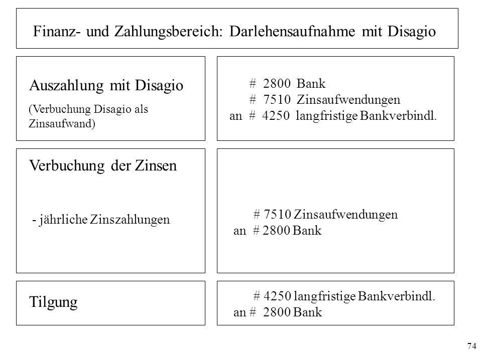 74 Finanz- und Zahlungsbereich: Darlehensaufnahme mit Disagio Auszahlung mit Disagio (Verbuchung Disagio als Zinsaufwand) Verbuchung der Zinsen - jähr