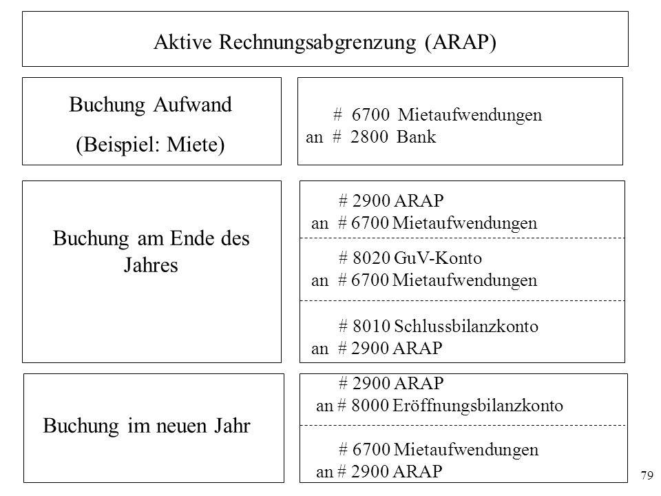 79 Aktive Rechnungsabgrenzung (ARAP) # 2900 ARAP an # 6700 Mietaufwendungen Buchung am Ende des Jahres # 8020 GuV-Konto an # 6700 Mietaufwendungen # 6