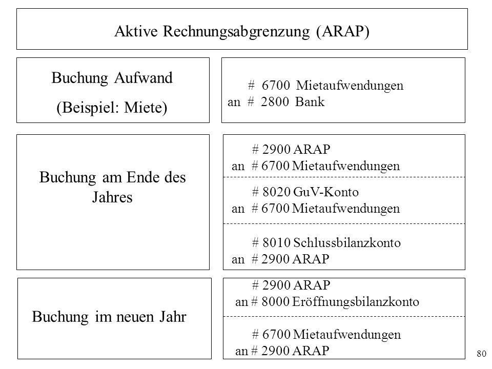 80 Aktive Rechnungsabgrenzung (ARAP) # 2900 ARAP an # 6700 Mietaufwendungen Buchung am Ende des Jahres # 8020 GuV-Konto an # 6700 Mietaufwendungen # 6