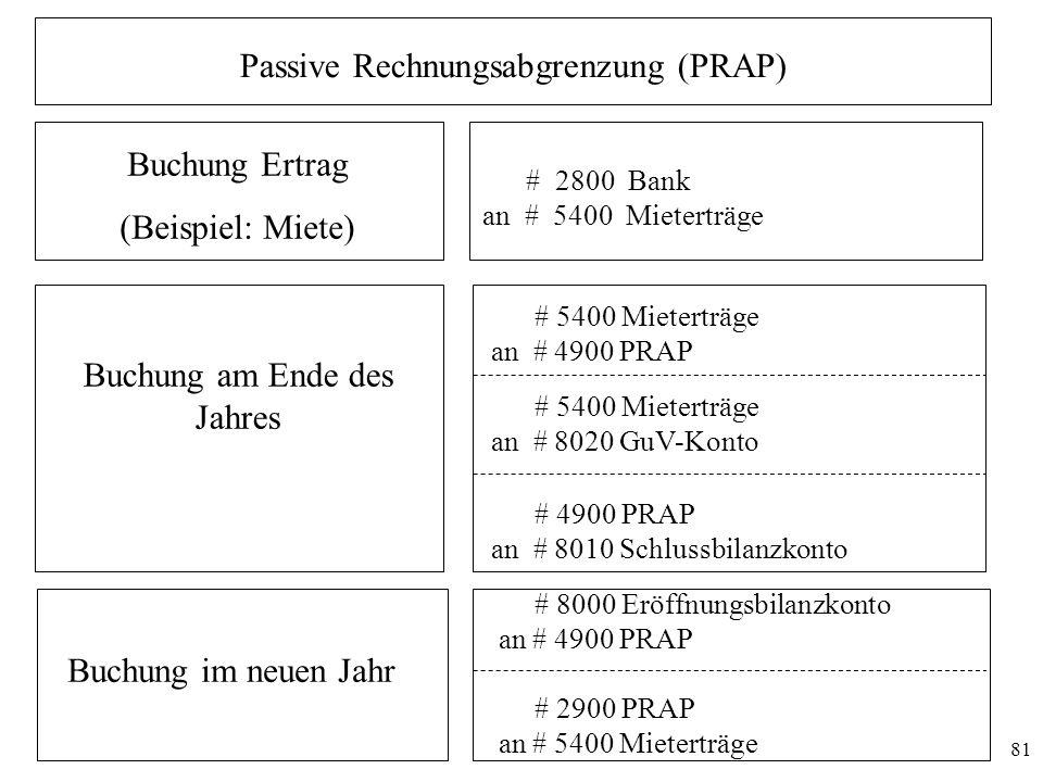 81 Passive Rechnungsabgrenzung (PRAP) # 5400 Mieterträge an # 4900 PRAP Buchung am Ende des Jahres # 5400 Mieterträge an # 8020 GuV-Konto # 2800 Bank