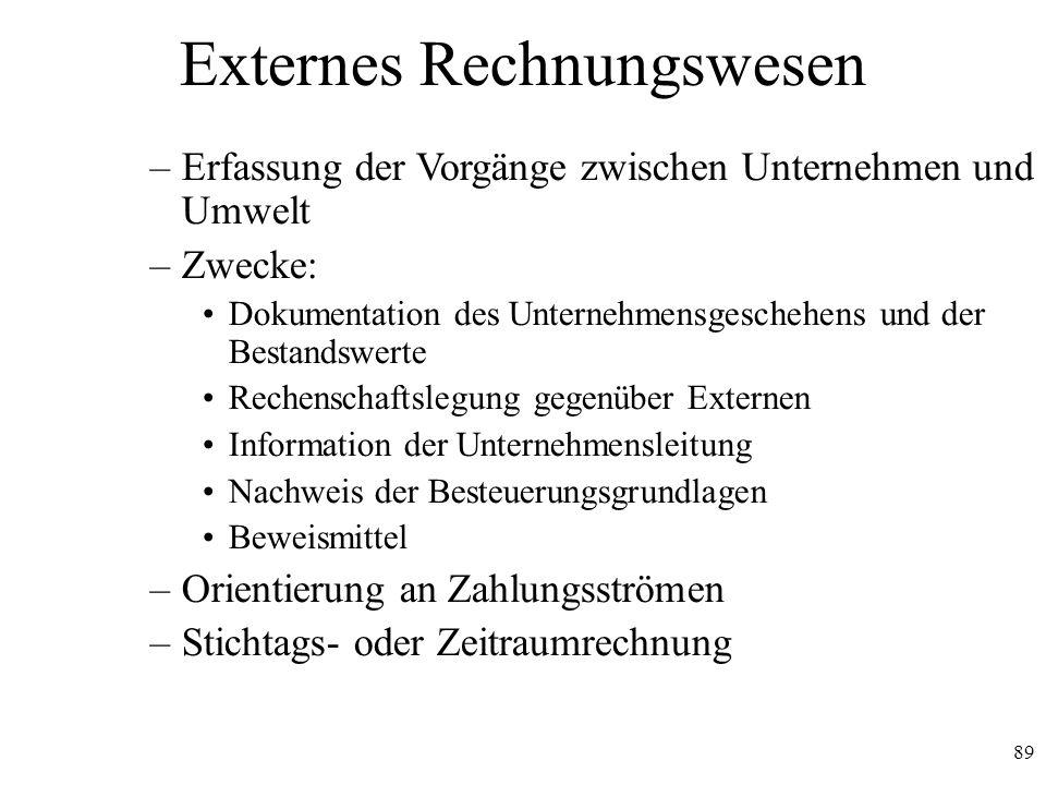 89 Externes Rechnungswesen –Erfassung der Vorgänge zwischen Unternehmen und Umwelt –Zwecke: Dokumentation des Unternehmensgeschehens und der Bestandsw