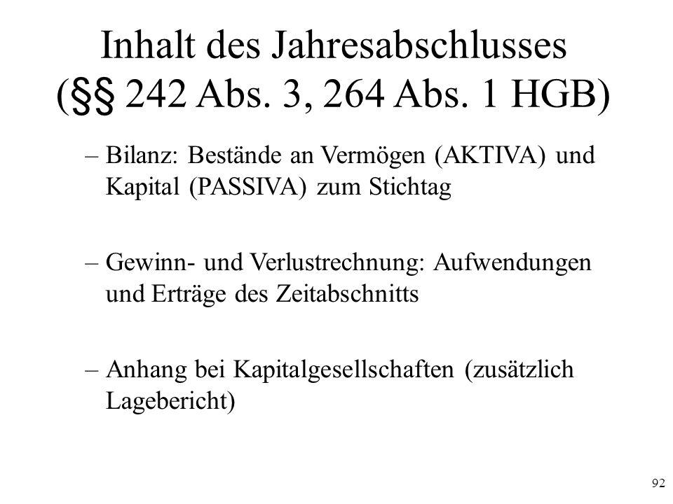 92 Inhalt des Jahresabschlusses (§§ 242 Abs. 3, 264 Abs. 1 HGB) –Bilanz: Bestände an Vermögen (AKTIVA) und Kapital (PASSIVA) zum Stichtag –Gewinn- und