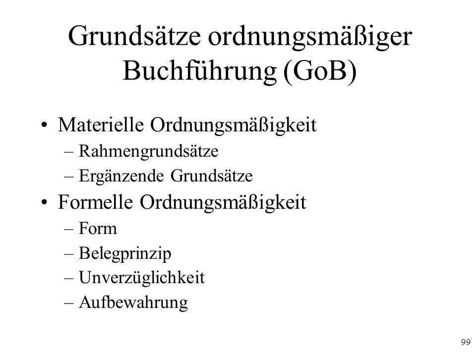 99 Grundsätze ordnungsmäßiger Buchführung (GoB) Materielle Ordnungsmäßigkeit –Rahmengrundsätze –Ergänzende Grundsätze Formelle Ordnungsmäßigkeit –Form