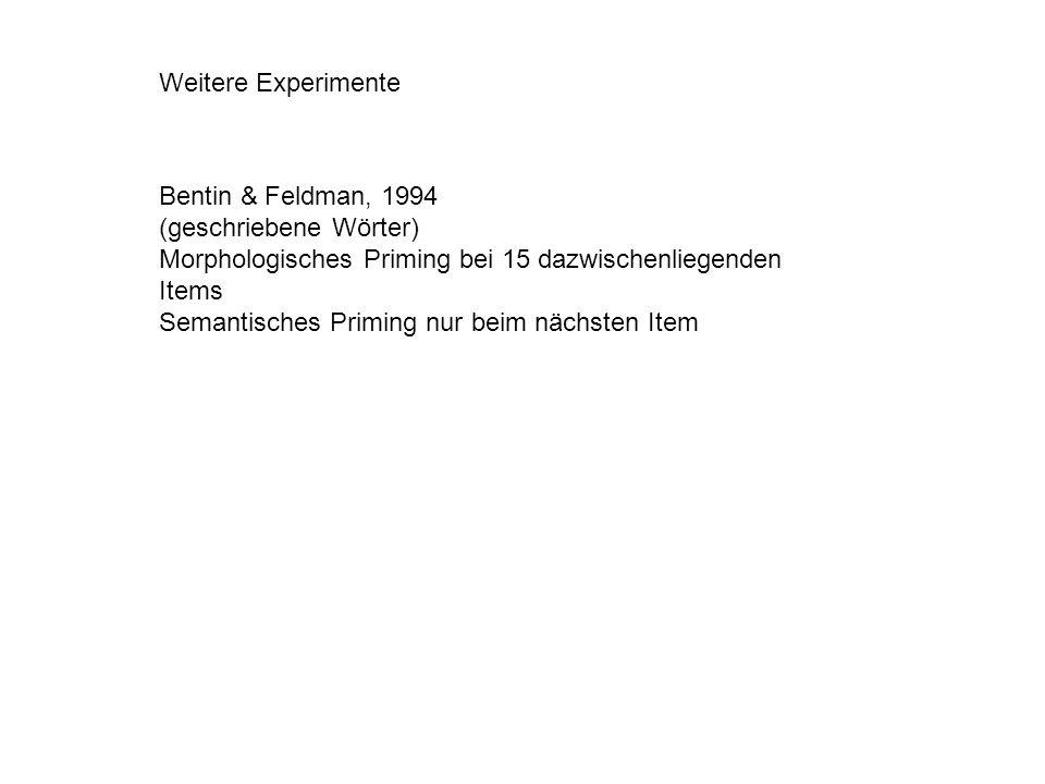 Weitere Experimente Bentin & Feldman, 1994 (geschriebene Wörter) Morphologisches Priming bei 15 dazwischenliegenden Items Semantisches Priming nur beim nächsten Item