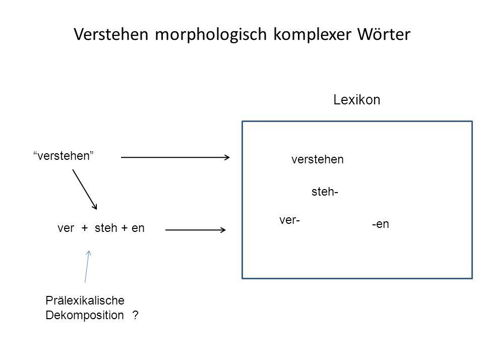 Verstehen morphologisch komplexer Wörter Lexikon verstehen steh- ver- -en verstehen ver + steh + en Prälexikalische Dekomposition ?