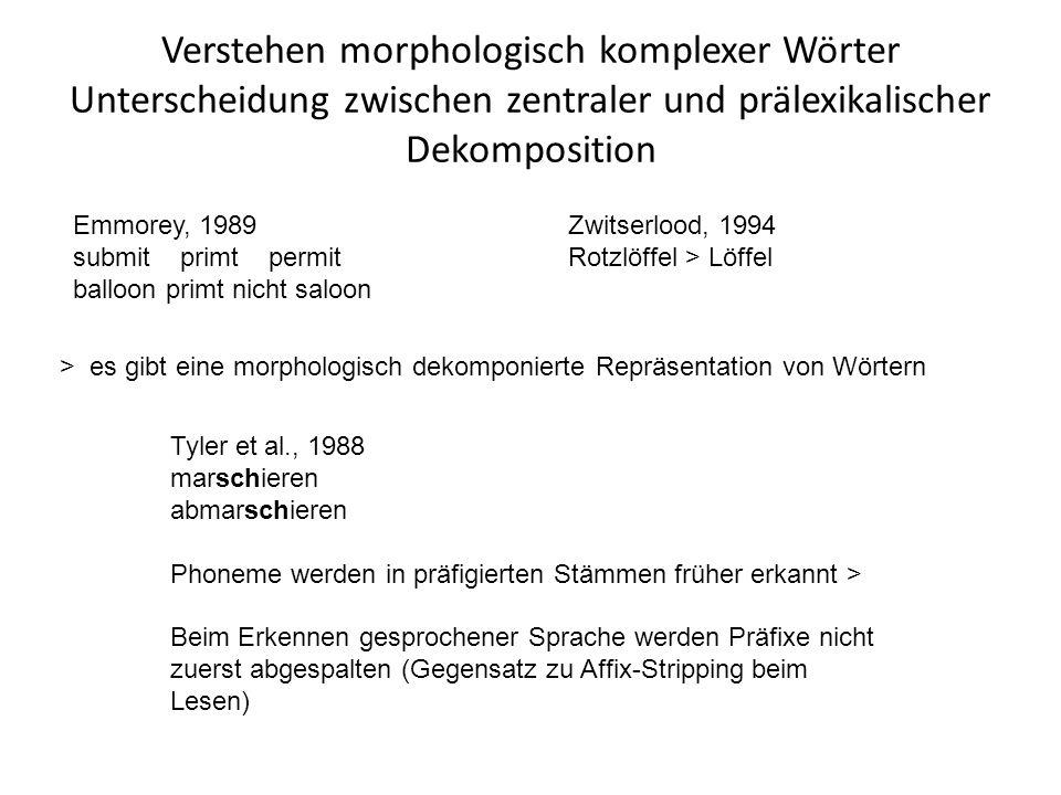 Verstehen morphologisch komplexer Wörter Unterscheidung zwischen zentraler und prälexikalischer Dekomposition Emmorey, 1989 submit primt permit balloon primt nicht saloon Tyler et al., 1988 marschieren abmarschieren Phoneme werden in präfigierten Stämmen früher erkannt > Beim Erkennen gesprochener Sprache werden Präfixe nicht zuerst abgespalten (Gegensatz zu Affix-Stripping beim Lesen) Zwitserlood, 1994 Rotzlöffel > Löffel > es gibt eine morphologisch dekomponierte Repräsentation von Wörtern