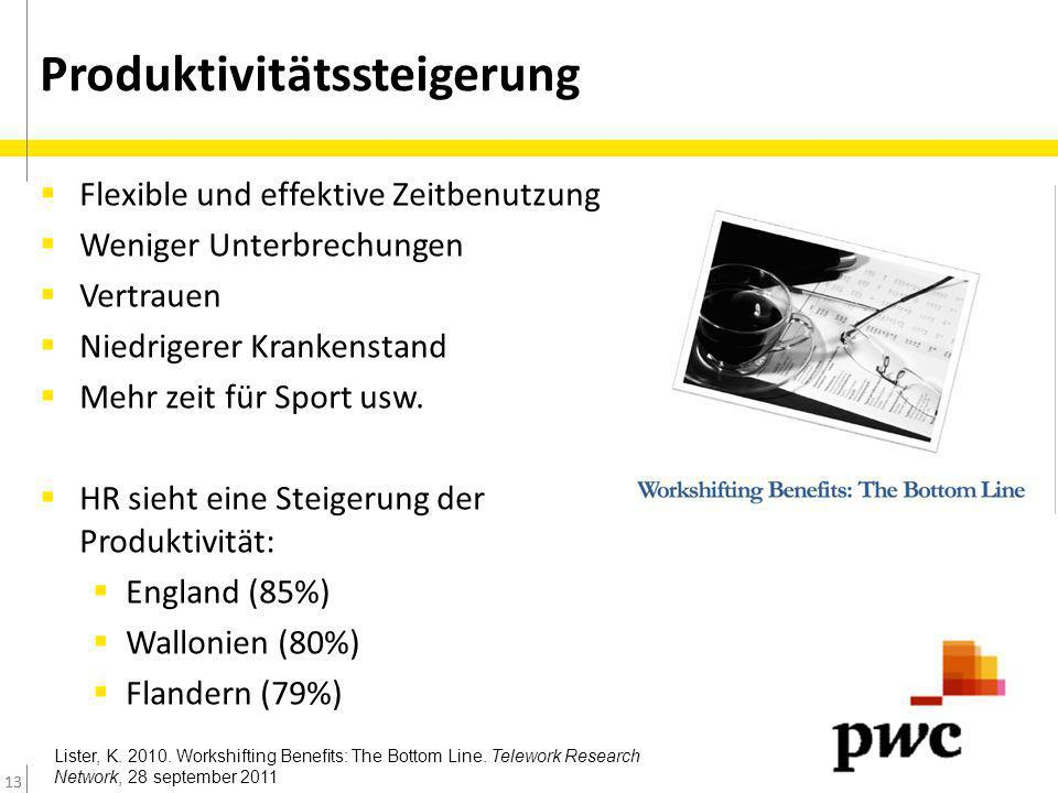 13  Flexible und effektive Zeitbenutzung  Weniger Unterbrechungen  Vertrauen  Niedrigerer Krankenstand  Mehr zeit für Sport usw.