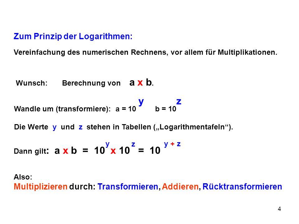 4 Zum Prinzip der Logarithmen: Vereinfachung des numerischen Rechnens, vor allem für Multiplikationen. Wunsch: Berechnung von a x b. Wandle um (transf