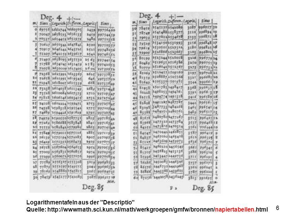 7 Vereinfachung des Rechnens mit einem Rechenschieber: Man legt die beiden Logarithmen auf Holzstäbchen hintereinander.