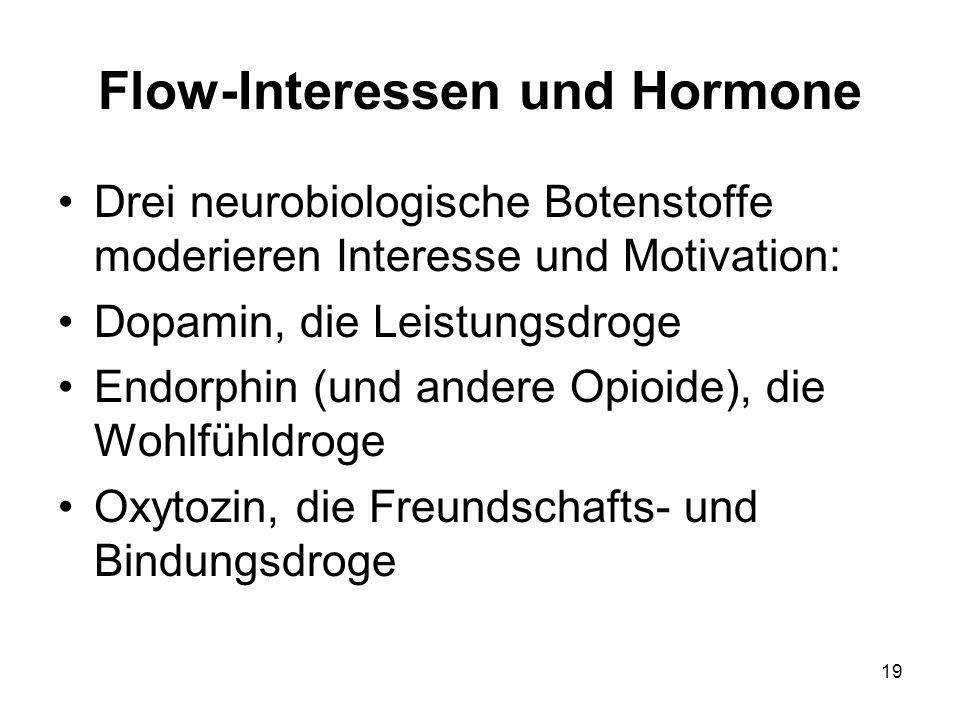 19 Flow-Interessen und Hormone Drei neurobiologische Botenstoffe moderieren Interesse und Motivation: Dopamin, die Leistungsdroge Endorphin (und andere Opioide), die Wohlfühldroge Oxytozin, die Freundschafts- und Bindungsdroge