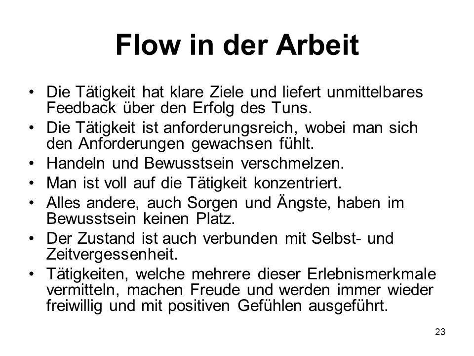 23 Flow in der Arbeit Die Tätigkeit hat klare Ziele und liefert unmittelbares Feedback über den Erfolg des Tuns. Die Tätigkeit ist anforderungsreich,