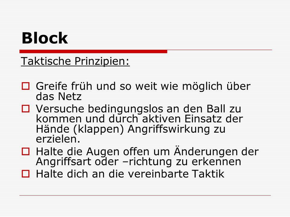 Block Taktische Prinzipien:  Greife früh und so weit wie möglich über das Netz  Versuche bedingungslos an den Ball zu kommen und durch aktiven Einsa