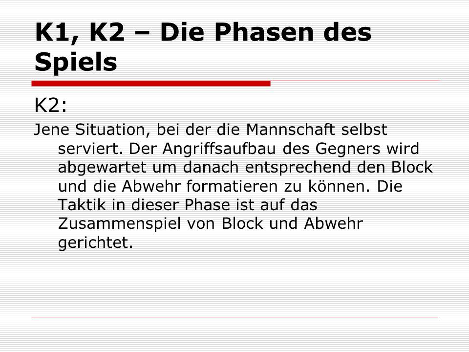 K1, K2 – Die Phasen des Spiels K2: Jene Situation, bei der die Mannschaft selbst serviert. Der Angriffsaufbau des Gegners wird abgewartet um danach en