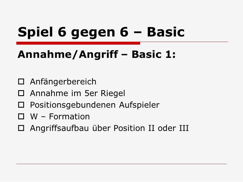 Spiel 6 gegen 6 – Basic Annahme/Angriff – Basic 1:  Anfängerbereich  Annahme im 5er Riegel  Positionsgebundenen Aufspieler  W – Formation  Angrif
