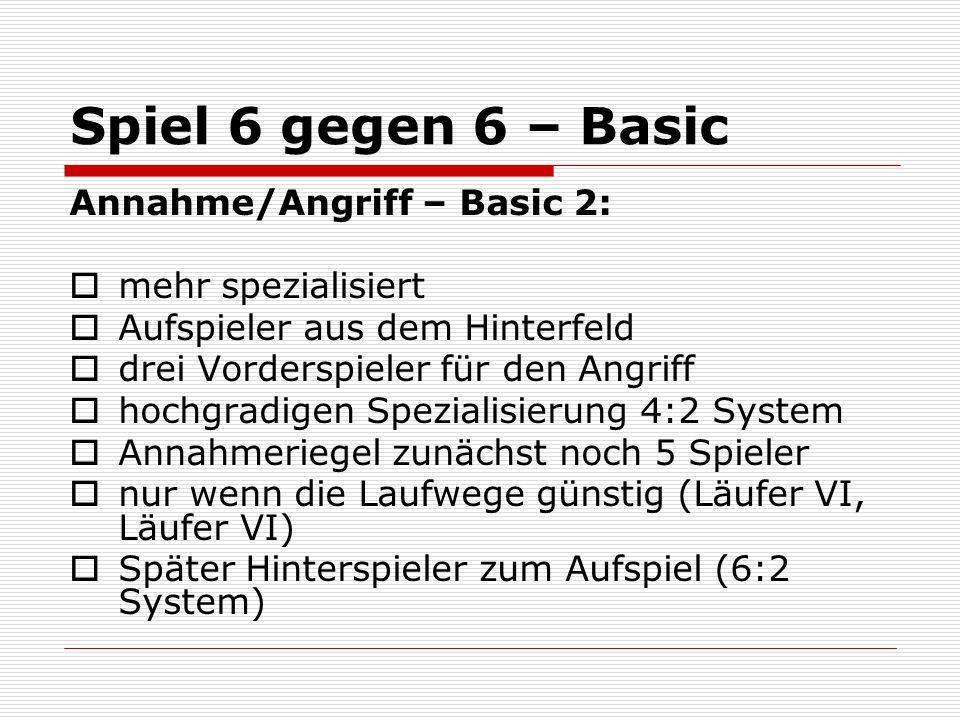 Spiel 6 gegen 6 – Basic Annahme/Angriff – Basic 2:  mehr spezialisiert  Aufspieler aus dem Hinterfeld  drei Vorderspieler für den Angriff  hochgra