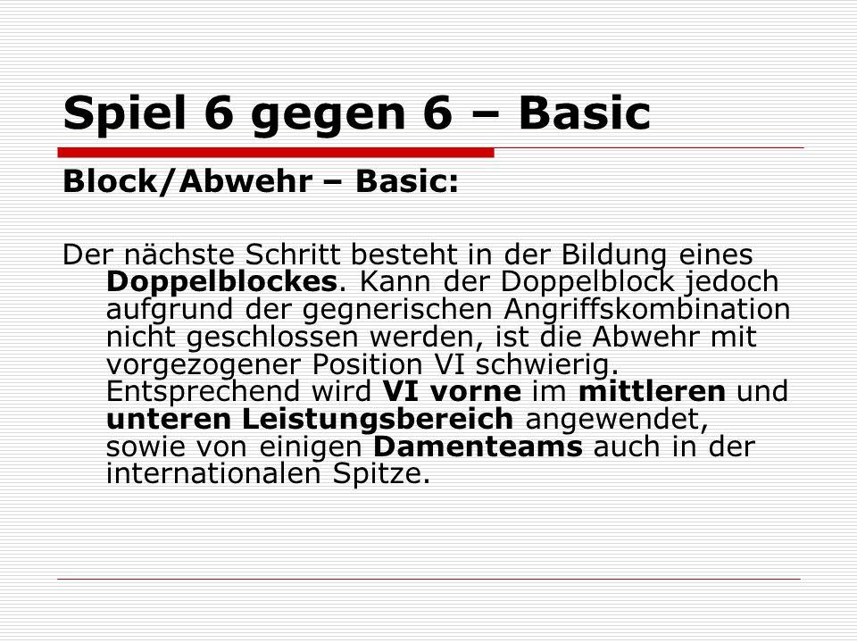 Spiel 6 gegen 6 – Basic Block/Abwehr – Basic: Der nächste Schritt besteht in der Bildung eines Doppelblockes. Kann der Doppelblock jedoch aufgrund der