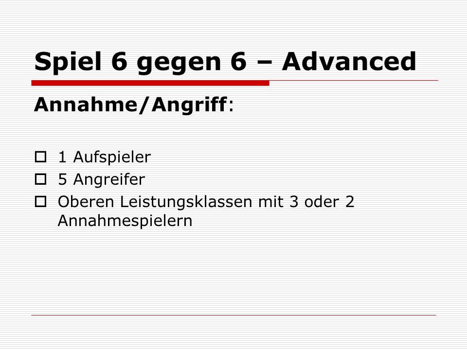 Spiel 6 gegen 6 – Advanced Annahme/Angriff:  1 Aufspieler  5 Angreifer  Oberen Leistungsklassen mit 3 oder 2 Annahmespielern
