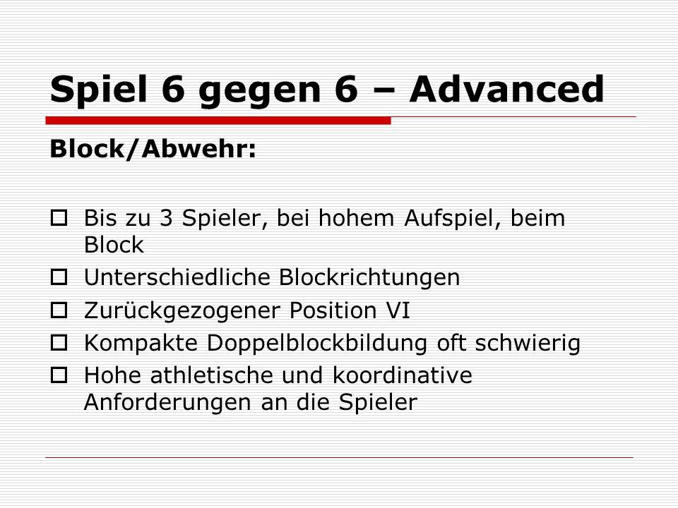 Spiel 6 gegen 6 – Advanced Block/Abwehr:  Bis zu 3 Spieler, bei hohem Aufspiel, beim Block  Unterschiedliche Blockrichtungen  Zurückgezogener Posit