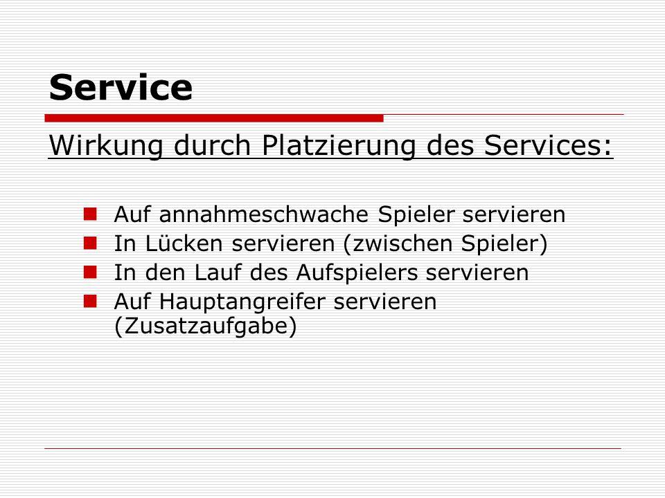 Service Wirkung durch Platzierung des Services: Auf annahmeschwache Spieler servieren In Lücken servieren (zwischen Spieler) In den Lauf des Aufspiele