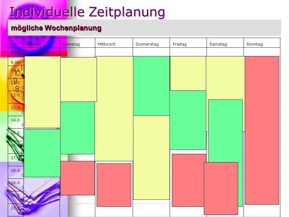 Individuelle Zeitplanung Individuelle Zeitplanung MontagDienstagMittwochDonnerstagFreitagSamstagSonntag 8.00 9.00 10.0 0 11.0 0 12.0 0 13.0 0 14.0 0 15.0 0 16.0 0 17.0 0 18.0 0 19.0 0 20.0 0 21.0 0 22.0 0 23.0 0 24.0 0 mögliche Wochenplanung