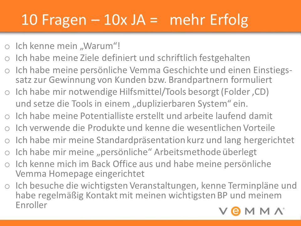 """10 Fragen – 10x JA = mehr Erfolg o Ich kenne mein """"Warum ."""