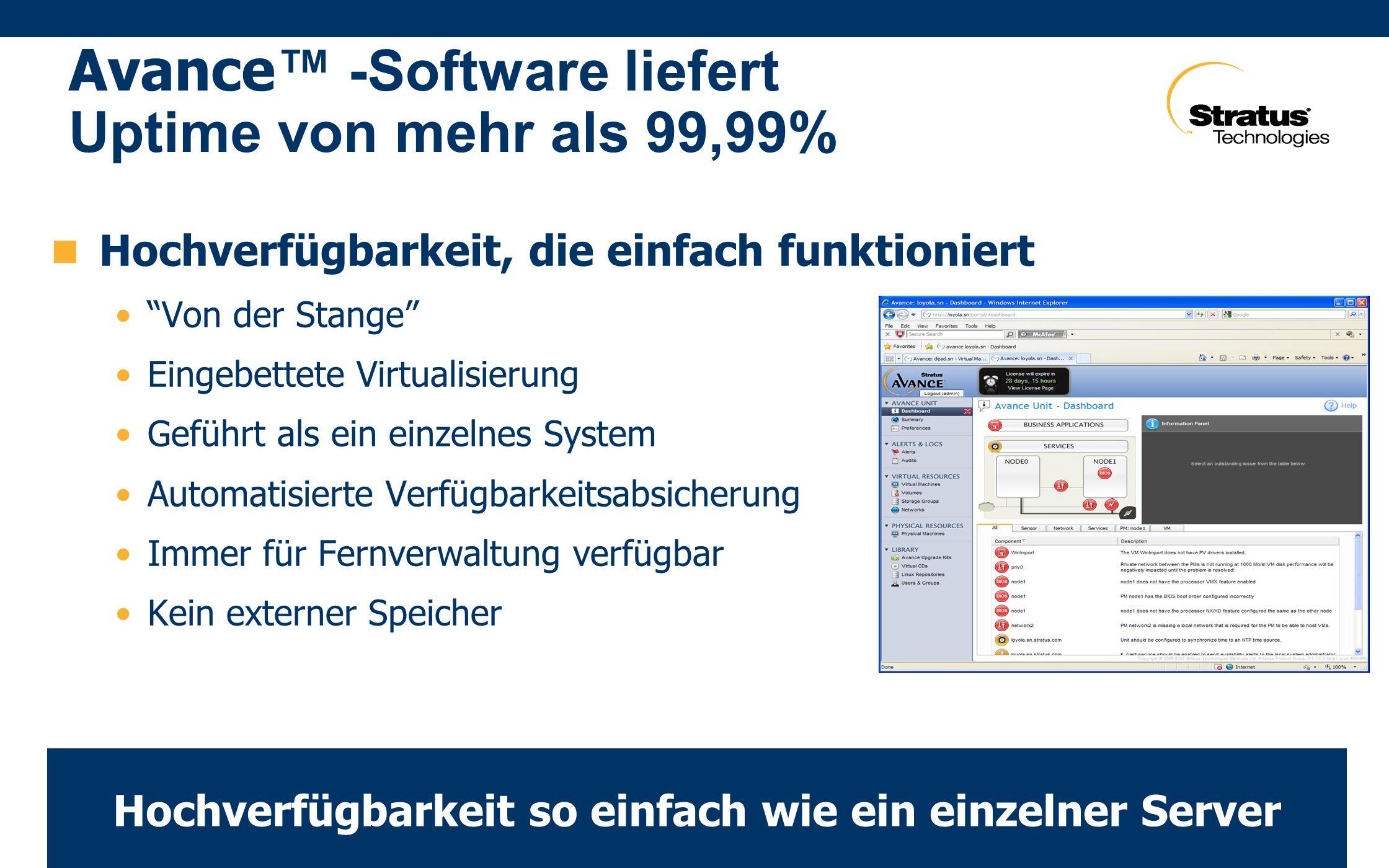 Hochverfügbarkeit, die einfach funktioniert Von der Stange Eingebettete Virtualisierung Geführt als ein einzelnes System Automatisierte Verfügbarkeitsabsicherung Immer für Fernverwaltung verfügbar Kein externer Speicher Avance ™ -Software liefert Uptime von mehr als 99,99% Hochverfügbarkeit so einfach wie ein einzelner Server