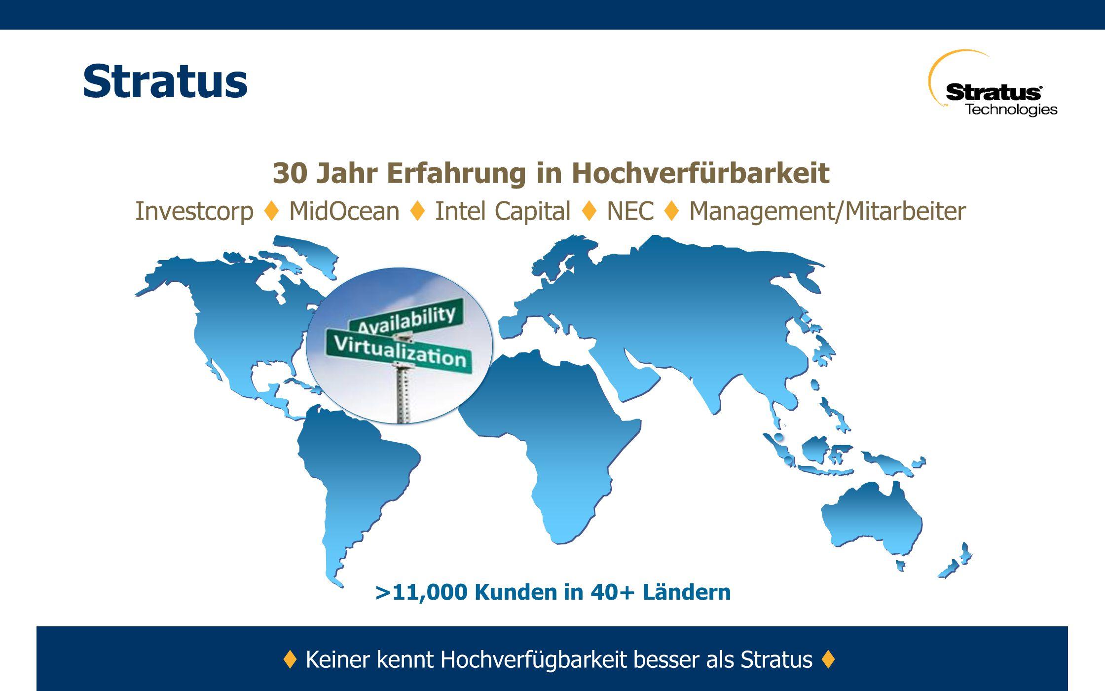 Stratus  Keiner kennt Hochverfügbarkeit besser als Stratus  >11,000 Kunden in 40+ Ländern 30 Jahr Erfahrung in Hochverfürbarkeit Investcorp  MidOcean  Intel Capital  NEC  Management/Mitarbeiter