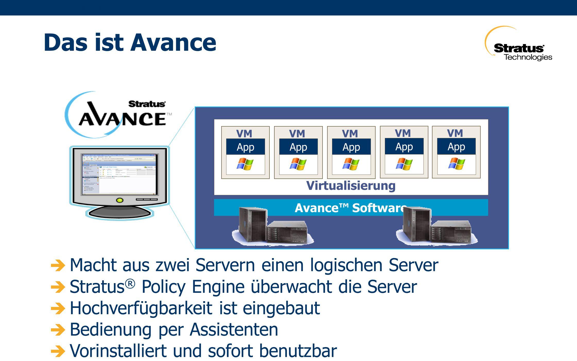 Stratus Confidential Das ist Avance Avance™ Software Virtualisierung App VM App VM App VM App VM App VM  Macht aus zwei Servern einen logischen Server  Stratus ® Policy Engine überwacht die Server  Hochverfügbarkeit ist eingebaut  Bedienung per Assistenten  Vorinstalliert und sofort benutzbar