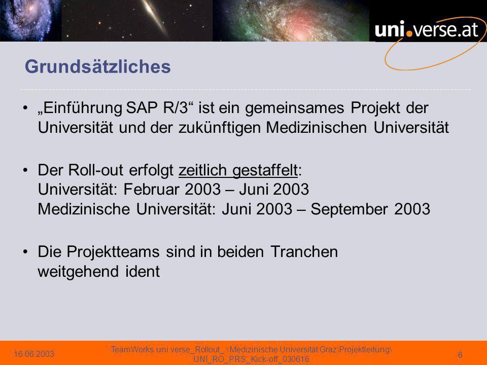 16.06.2003 TeamWorks uni.verse_Rollout_:\ Medizinische Universität Graz\Projektleitung\ UNI_RO_PRS_Kick-off_030616 7 Ziele Med.Univ.