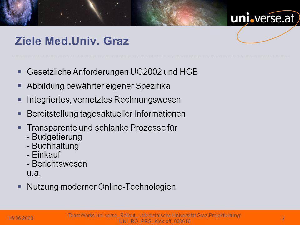 16.06.2003 TeamWorks uni.verse_Rollout_:\ Medizinische Universität Graz\Projektleitung\ UNI_RO_PRS_Kick-off_030616 18