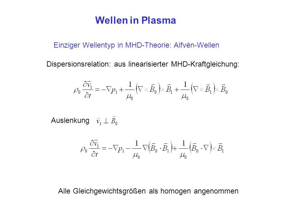 Wellen in Plasma Einziger Wellentyp in MHD-Theorie: Alfvén-Wellen Dispersionsrelation: aus linearisierter MHD-Kraftgleichung: Auslenkung Alle Gleichge